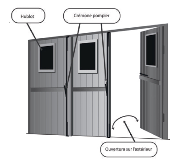 Porte De Garage Battante En Résine Composite à Ou Vantaux - Porte de garage 3 vantaux