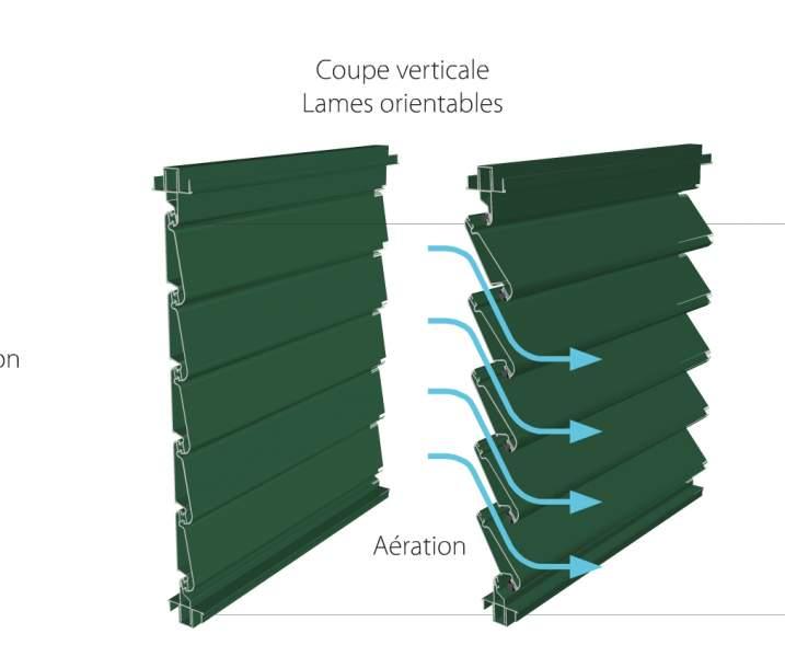 nouveau le volet coulissant aluminium lames orientables toulouse menuiseries doumenc. Black Bedroom Furniture Sets. Home Design Ideas