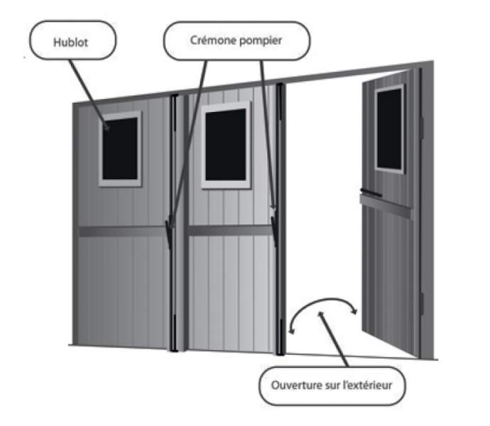 Installer une porte de garage amazing vous souhaitez for Installer une porte de garage